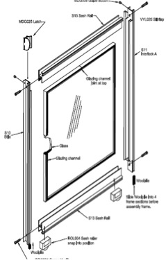 Stile Door Meaning Mullion Of A Frame U2013 A Fixed